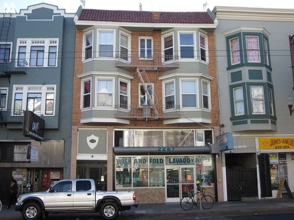 Check Out Todays Cheapest Rentals In San Franciscos Mission